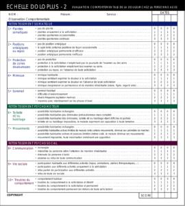 doloplus ; Evaluation douleur